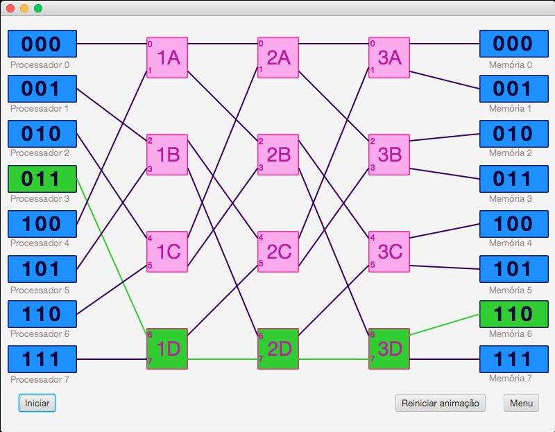 Screeshot omega network